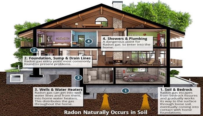radon testing in massachusetts